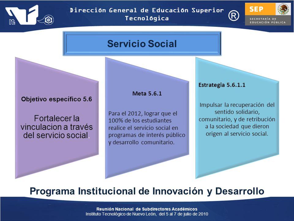 Programa Institucional de Innovación y Desarrollo
