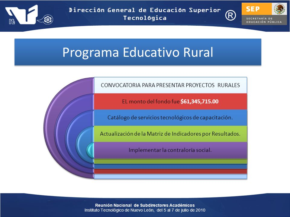 Programa Educativo Rural
