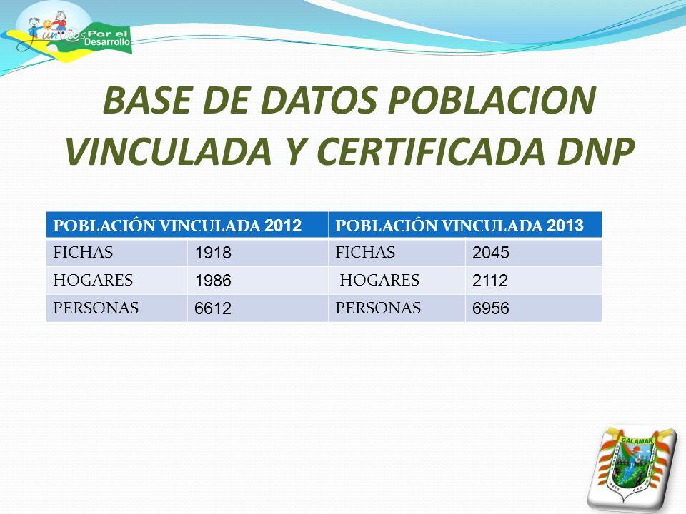 BASE DE DATOS POBLACION VINCULADA Y CERTIFICADA DNP
