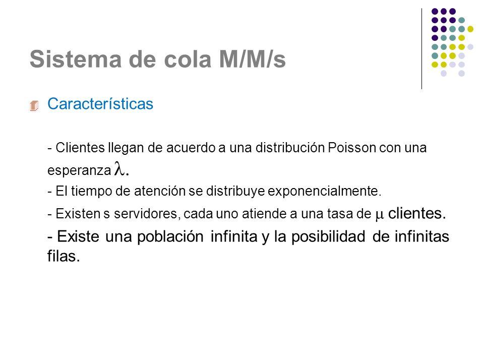 Sistema de cola M/M/s Características