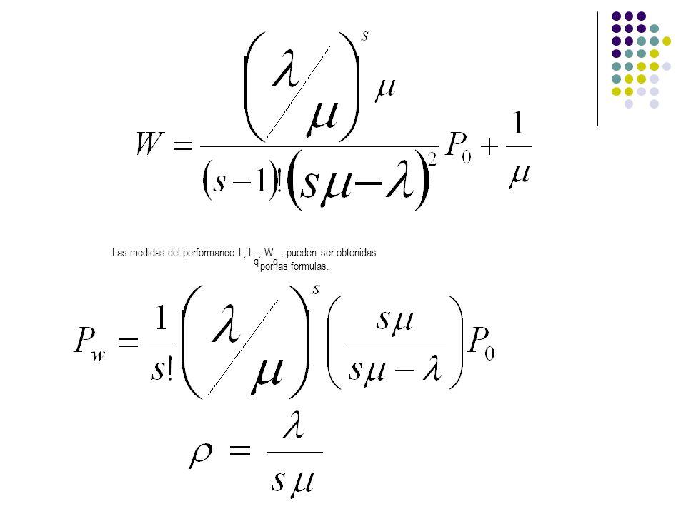 Las medidas del performance L, Lq, Wq,, pueden ser obtenidas