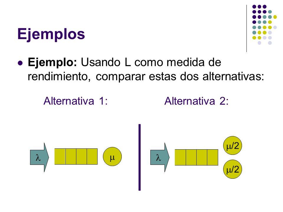 Ejemplos Ejemplo: Usando L como medida de rendimiento, comparar estas dos alternativas: Alternativa 1: