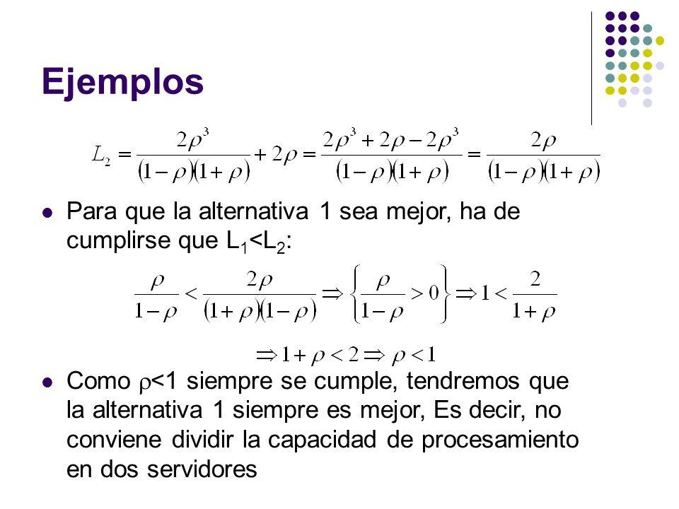 Ejemplos Para que la alternativa 1 sea mejor, ha de cumplirse que L1<L2: