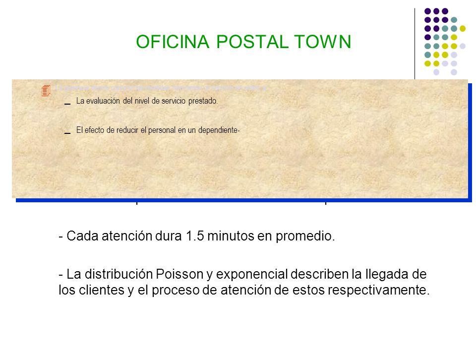 OFICINA POSTAL TOWN La oficina postal Town atiende público los Sábados entre las 9:00 a.m. y la 1:00 p.m.