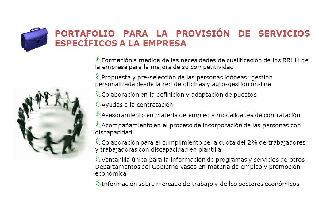 PORTAFOLIO PARA LA PROVISIÓN DE SERVICIOS ESPECÍFICOS A LA EMPRESA