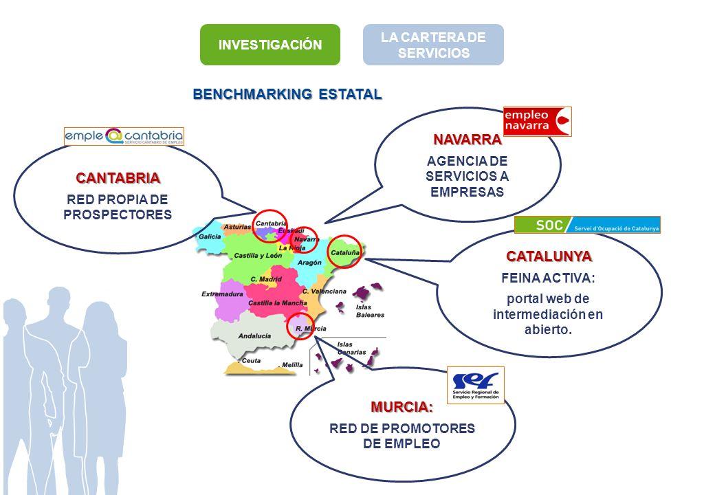 BENCHMARKING ESTATAL NAVARRA CANTABRIA CATALUNYA MURCIA:
