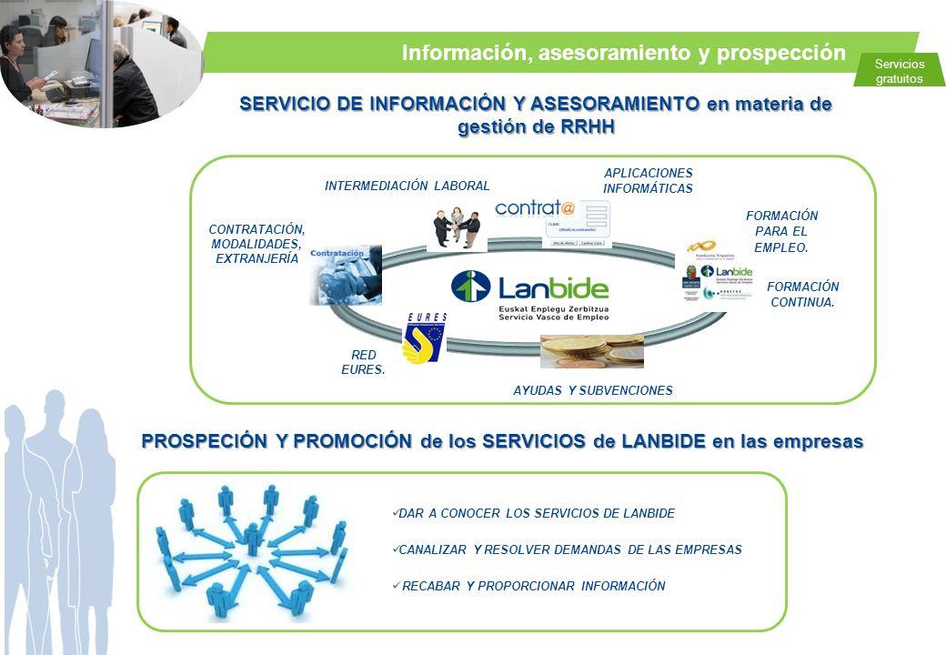 SERVICIO DE INFORMACIÓN Y ASESORAMIENTO en materia de gestión de RRHH