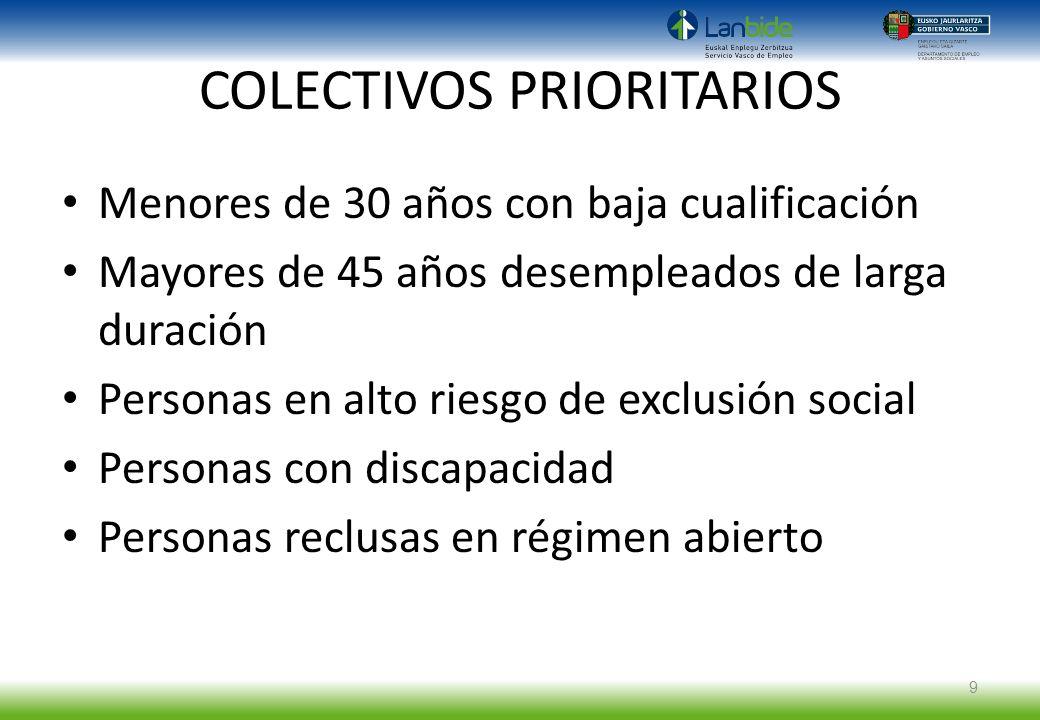 COLECTIVOS PRIORITARIOS