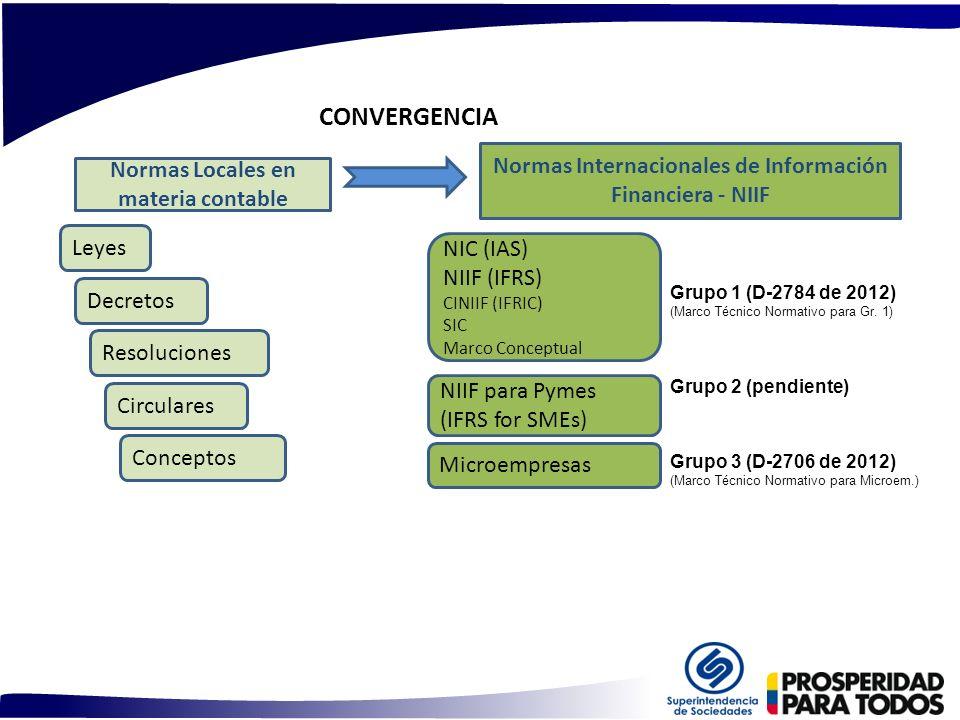 CONVERGENCIA Normas Internacionales de Información Financiera - NIIF
