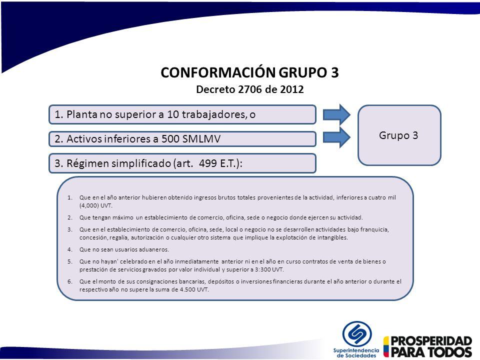 CONFORMACIÓN GRUPO 3 Decreto 2706 de 2012