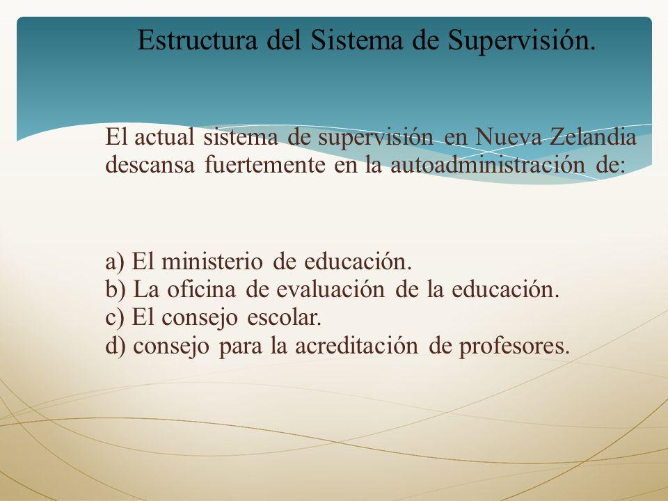 Estructura del Sistema de Supervisión.