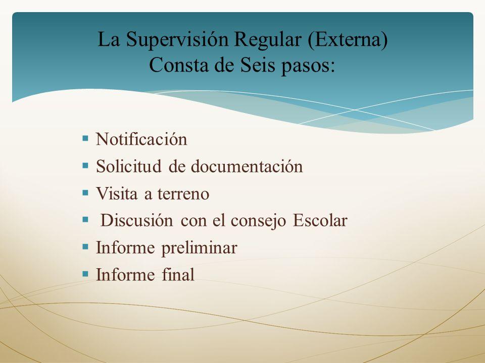 La Supervisión Regular (Externa) Consta de Seis pasos: