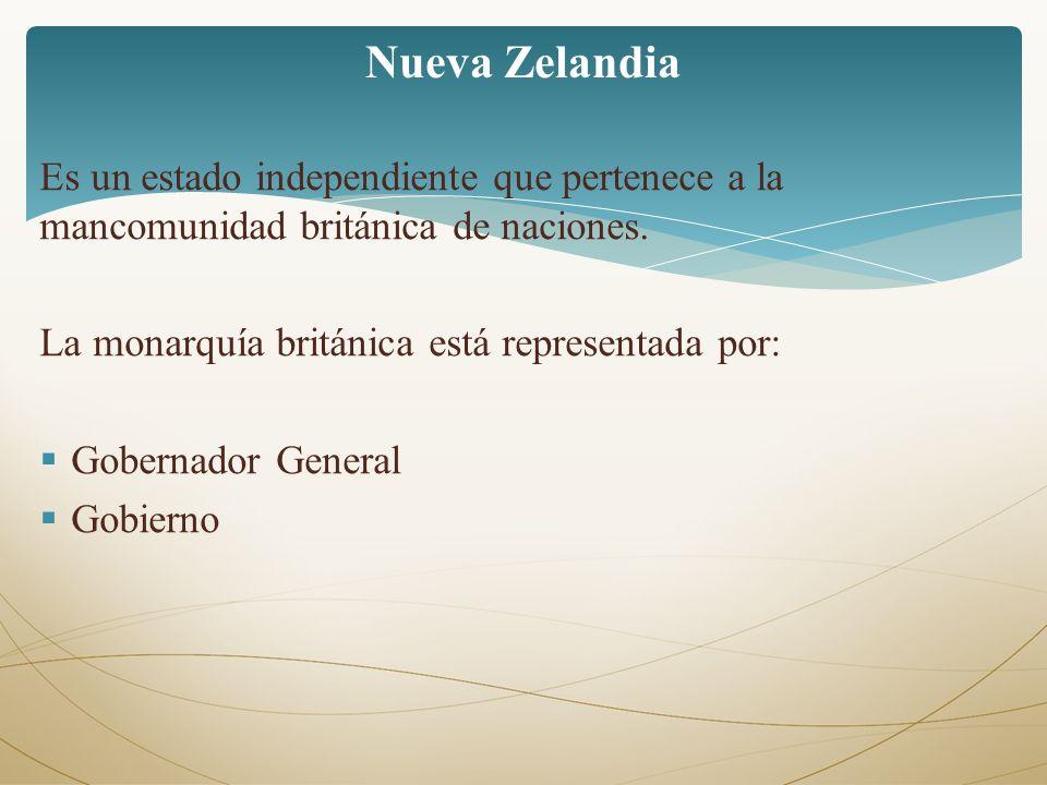 Nueva Zelandia Es un estado independiente que pertenece a la mancomunidad británica de naciones. La monarquía británica está representada por: