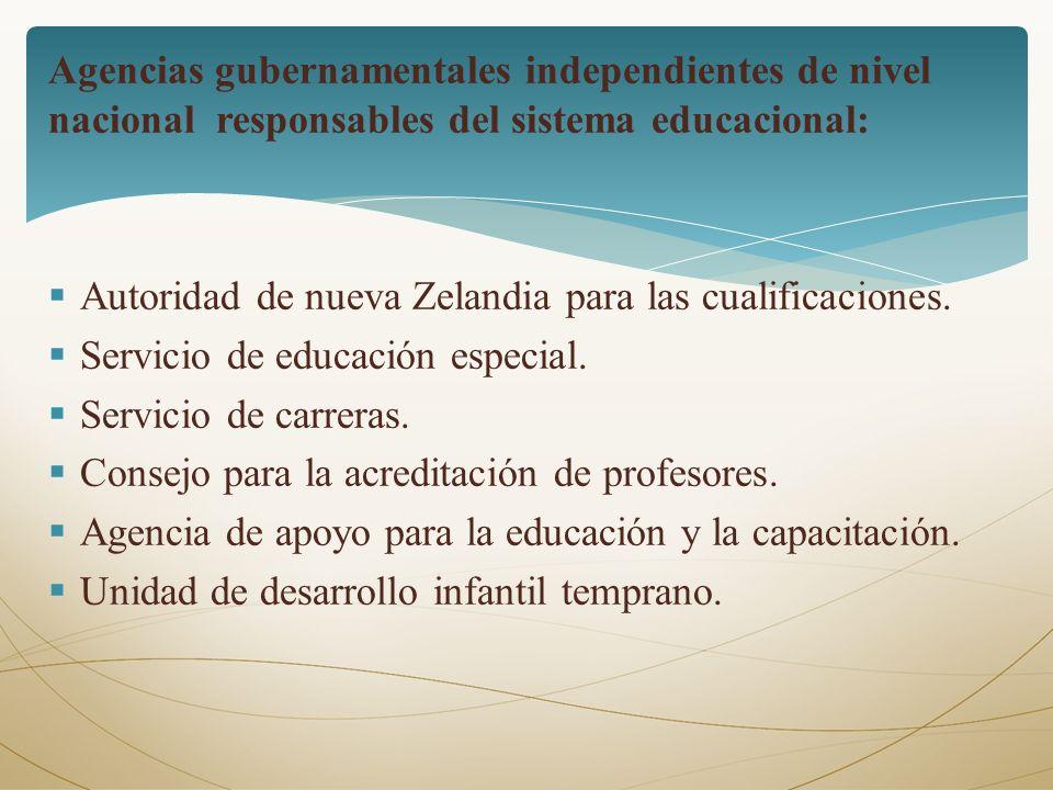Agencias gubernamentales independientes de nivel nacional responsables del sistema educacional: