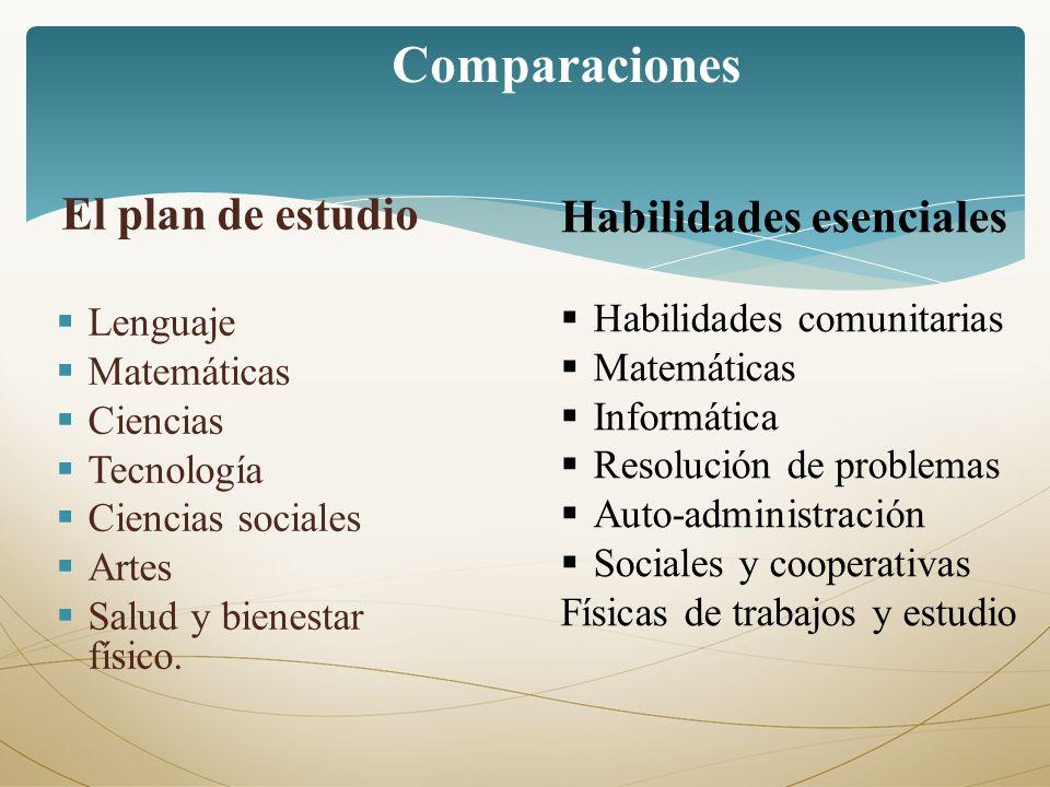 Comparaciones Habilidades esenciales Lenguaje Habilidades comunitarias