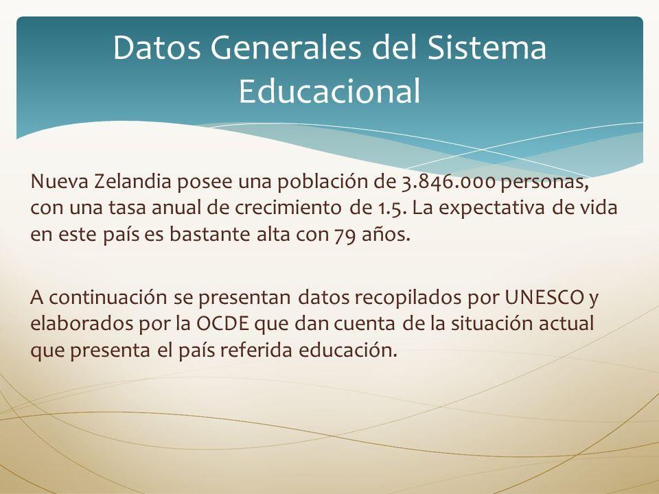 Datos Generales del Sistema Educacional