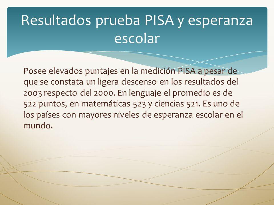 Resultados prueba PISA y esperanza escolar