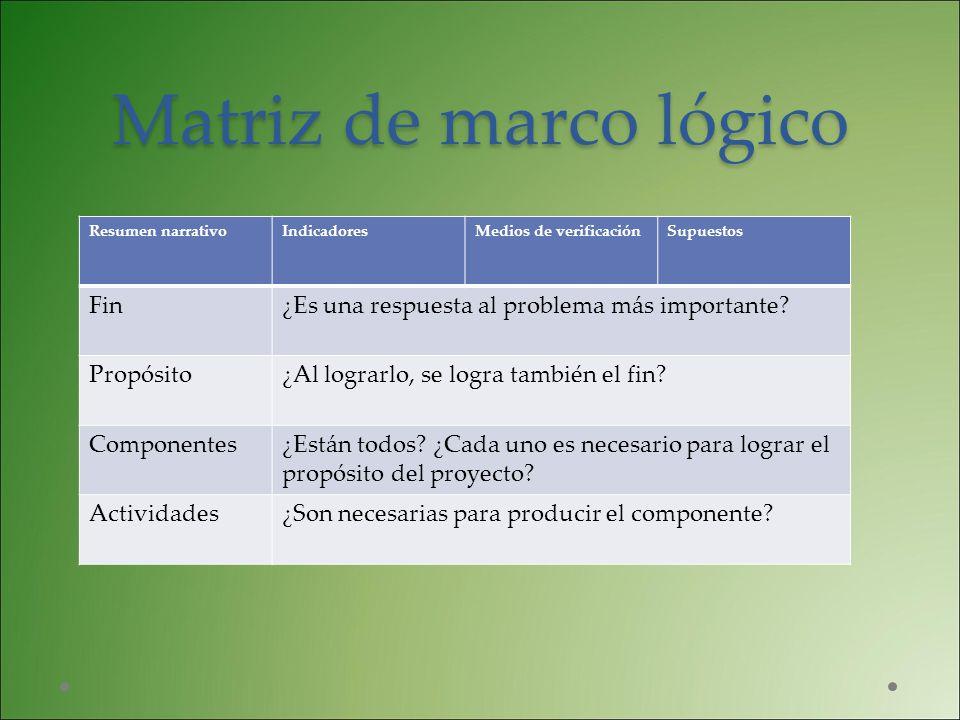 Matriz de marco lógico Fin