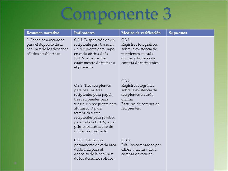 Componente 3 Resumen narrativo Indicadores Medios de verificación