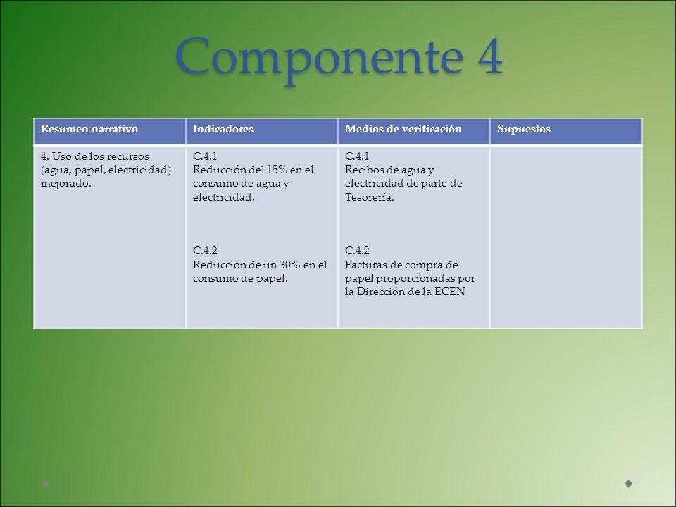 Componente 4 Resumen narrativo Indicadores Medios de verificación