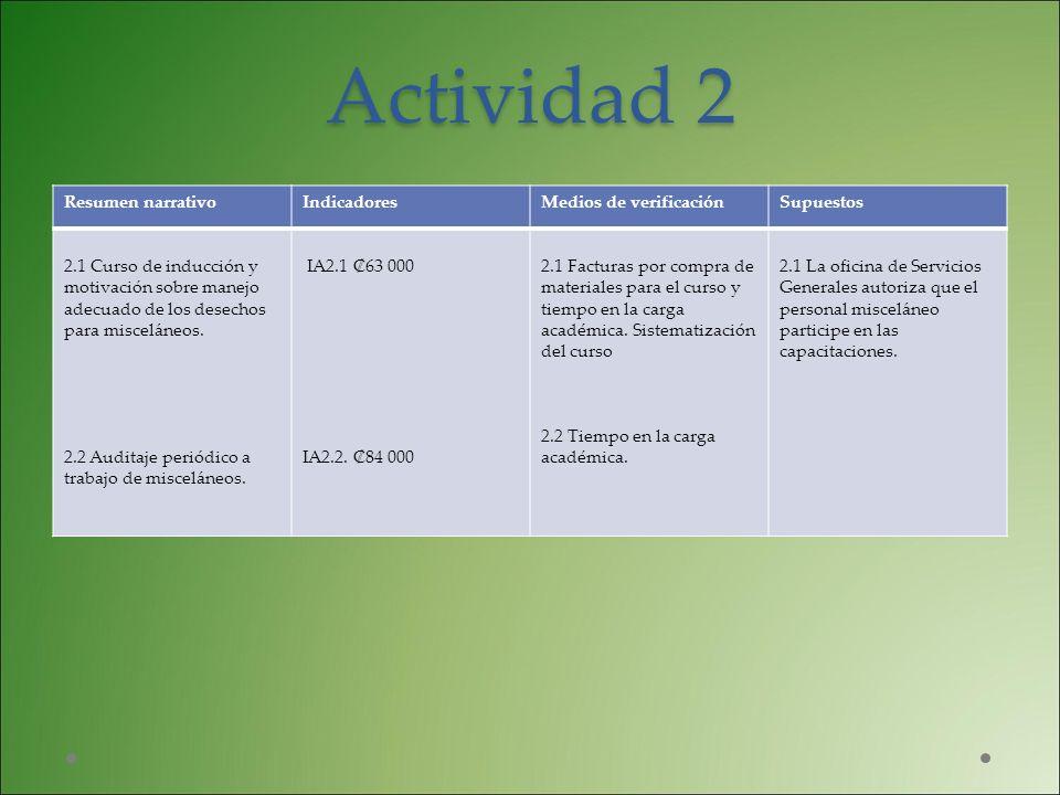 Actividad 2 Resumen narrativo Indicadores Medios de verificación