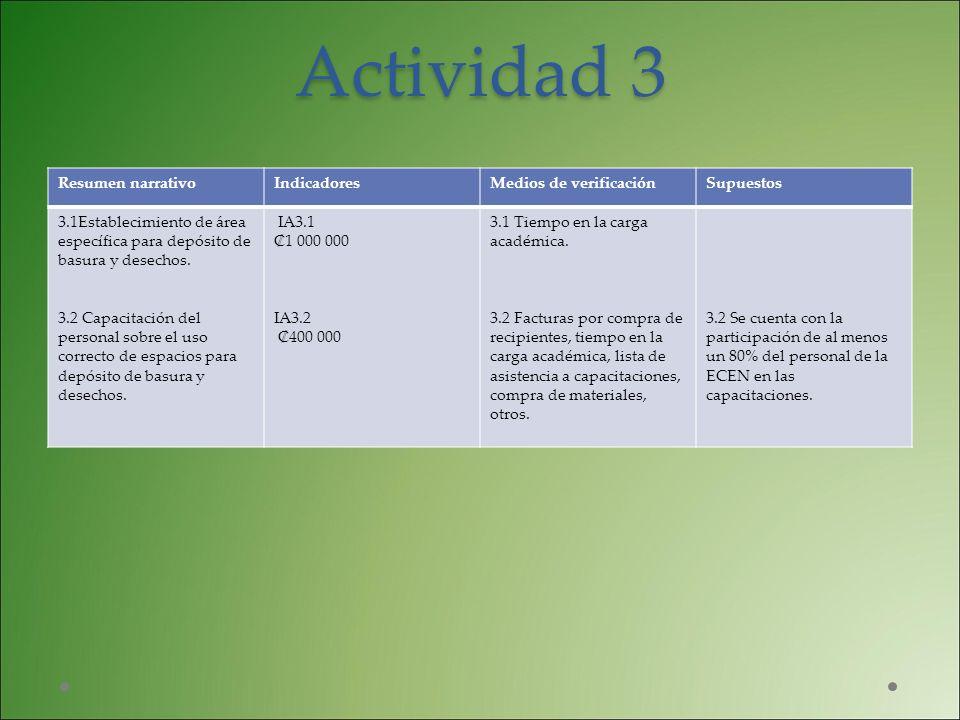 Actividad 3 Resumen narrativo Indicadores Medios de verificación