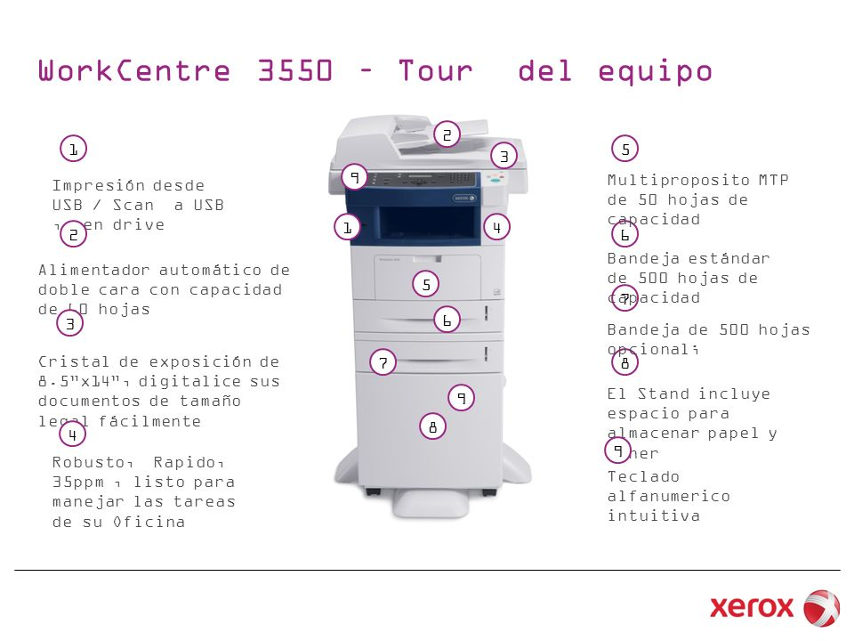 WorkCentre 3550 – Tour del equipo