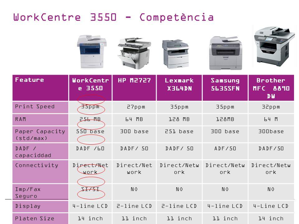 WorkCentre 3550 - Competència