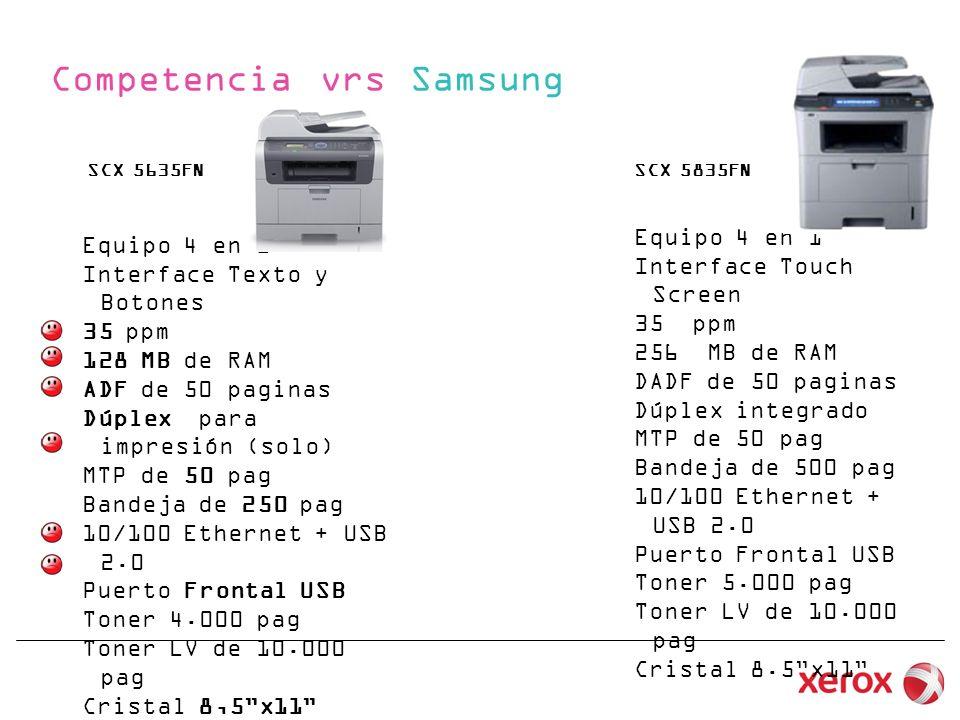 Competencia vrs Samsung