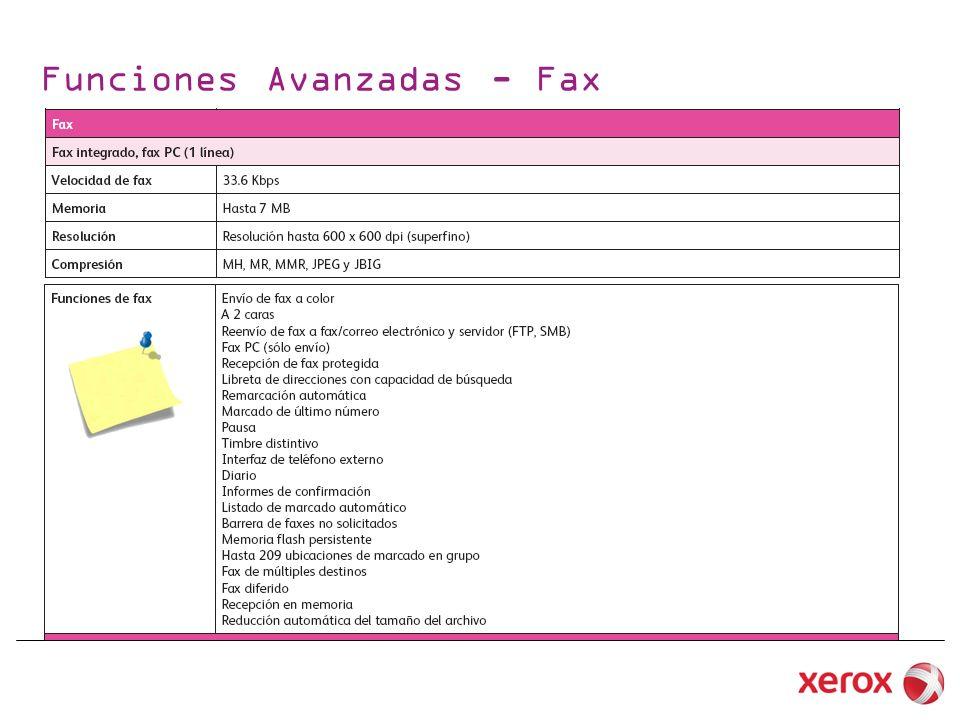 Funciones Avanzadas - Fax