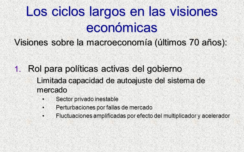 Los ciclos largos en las visiones económicas