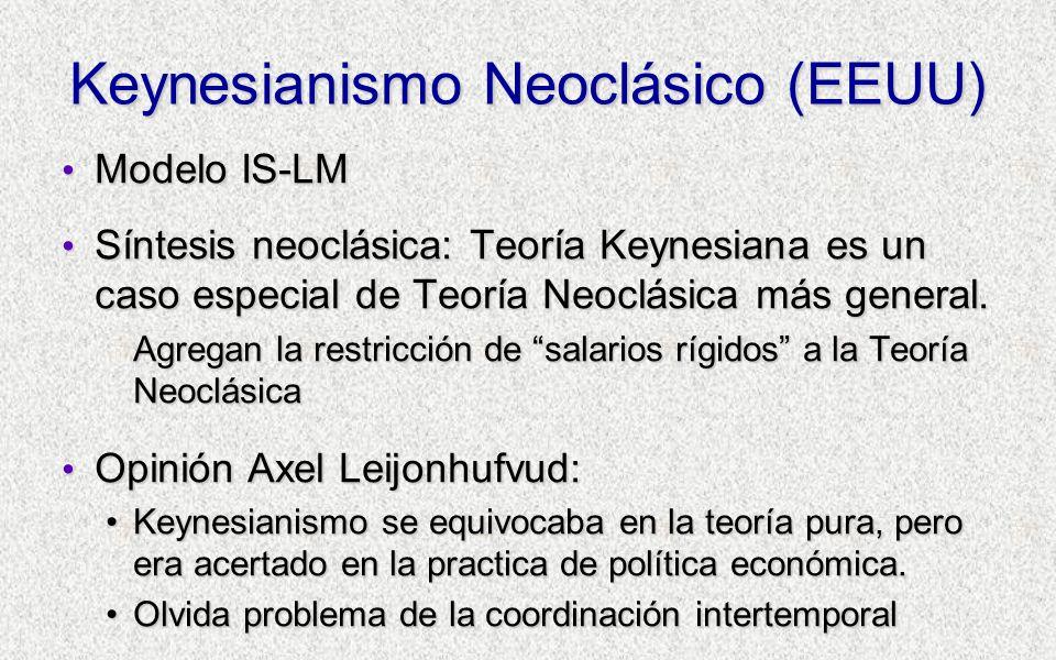 Keynesianismo Neoclásico (EEUU)