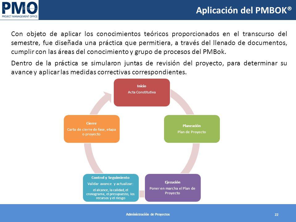 Administraci n de proyectos administraci n de proyectos for Administracion de proyectos