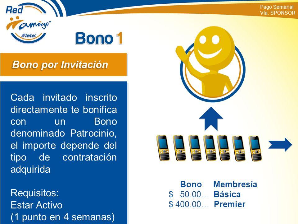 Pago Semanal Vía: SPONSOR. Bono por Invitación.