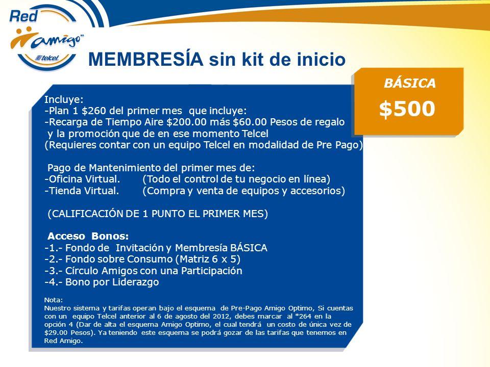 $500 MEMBRESÍA sin kit de inicio BÁSICA Incluye: