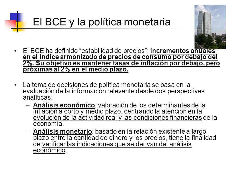 El BCE y la política monetaria