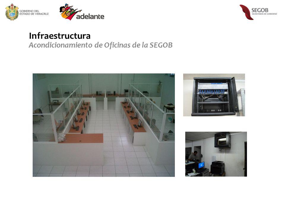 Infraestructura Acondicionamiento de Oficinas de la SEGOB