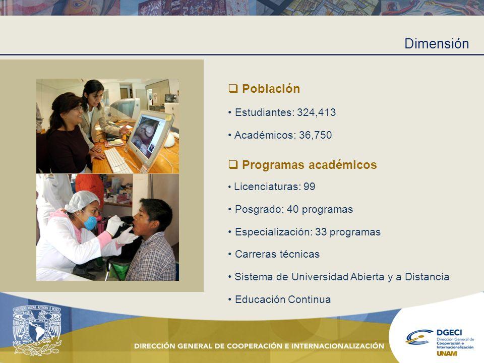Dimensión Población Programas académicos Estudiantes: 324,413