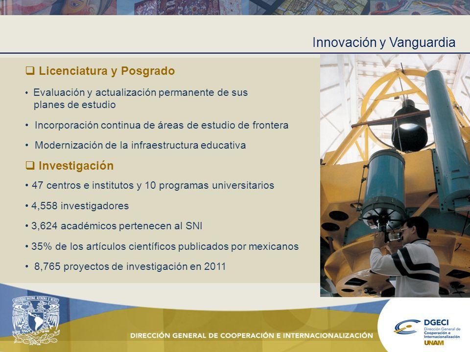 Innovación y Vanguardia