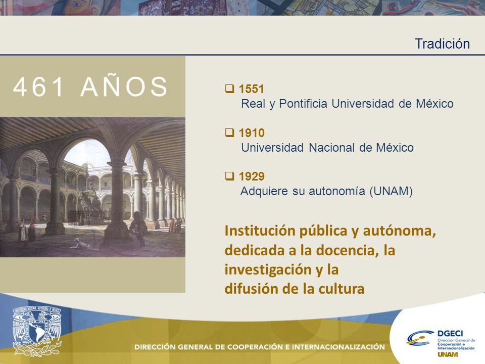 Tradición 1. 461 AÑOS. 1551. Real y Pontificia Universidad de México. 1910. Universidad Nacional de México.