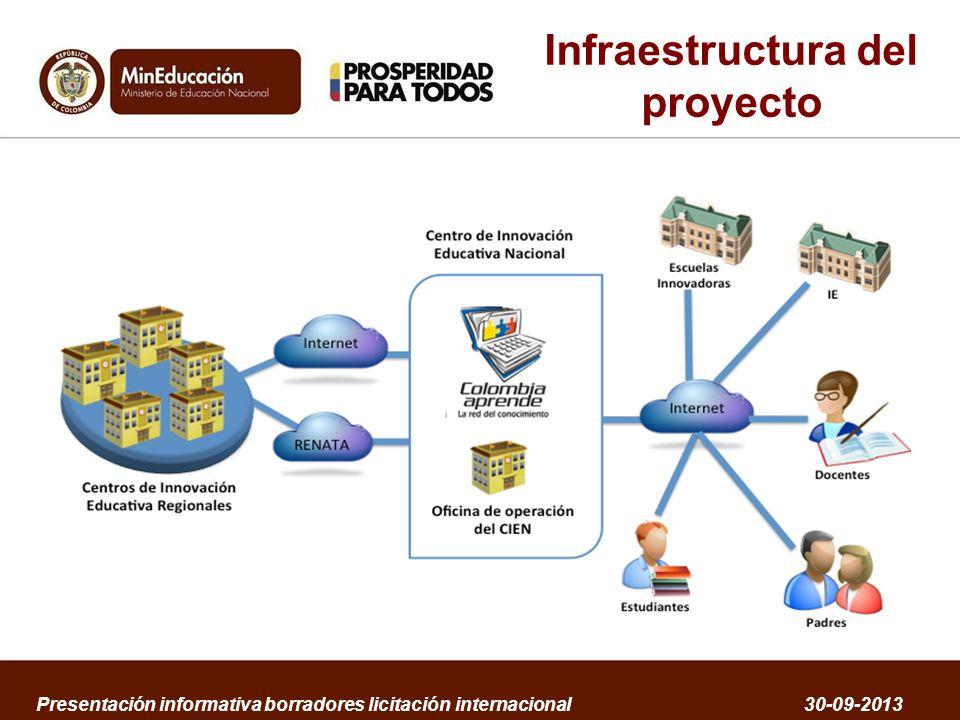 Infraestructura del proyecto