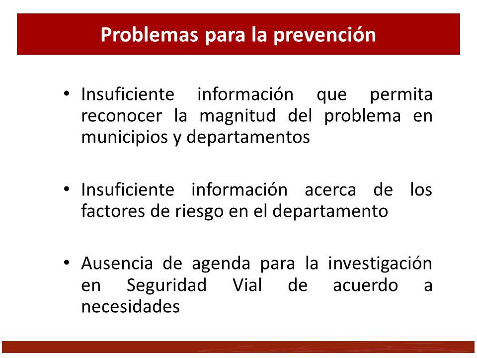 Problemas para la prevención