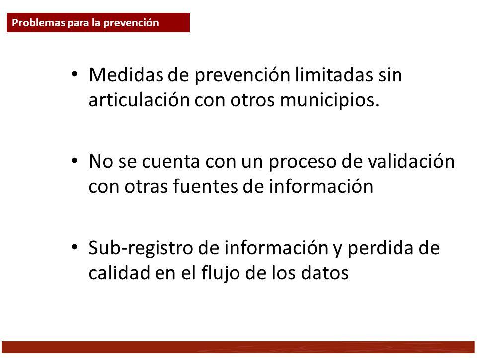 Medidas de prevención limitadas sin articulación con otros municipios.