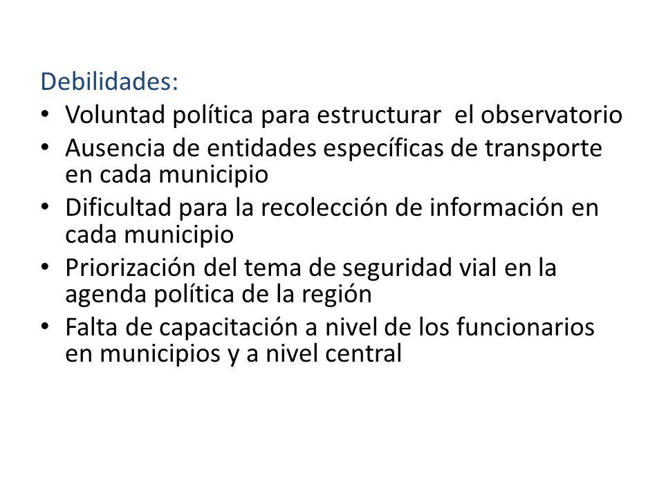 Debilidades: Voluntad política para estructurar el observatorio. Ausencia de entidades específicas de transporte en cada municipio.