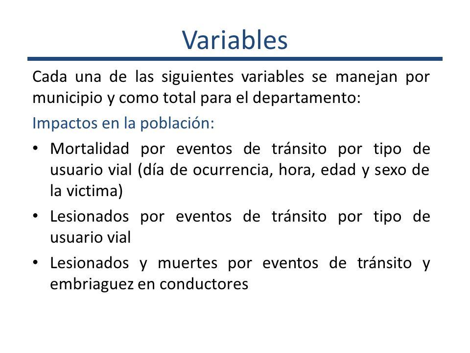 Variables Cada una de las siguientes variables se manejan por municipio y como total para el departamento: