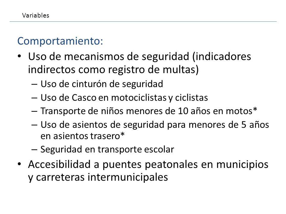 Variables Comportamiento: Uso de mecanismos de seguridad (indicadores indirectos como registro de multas)