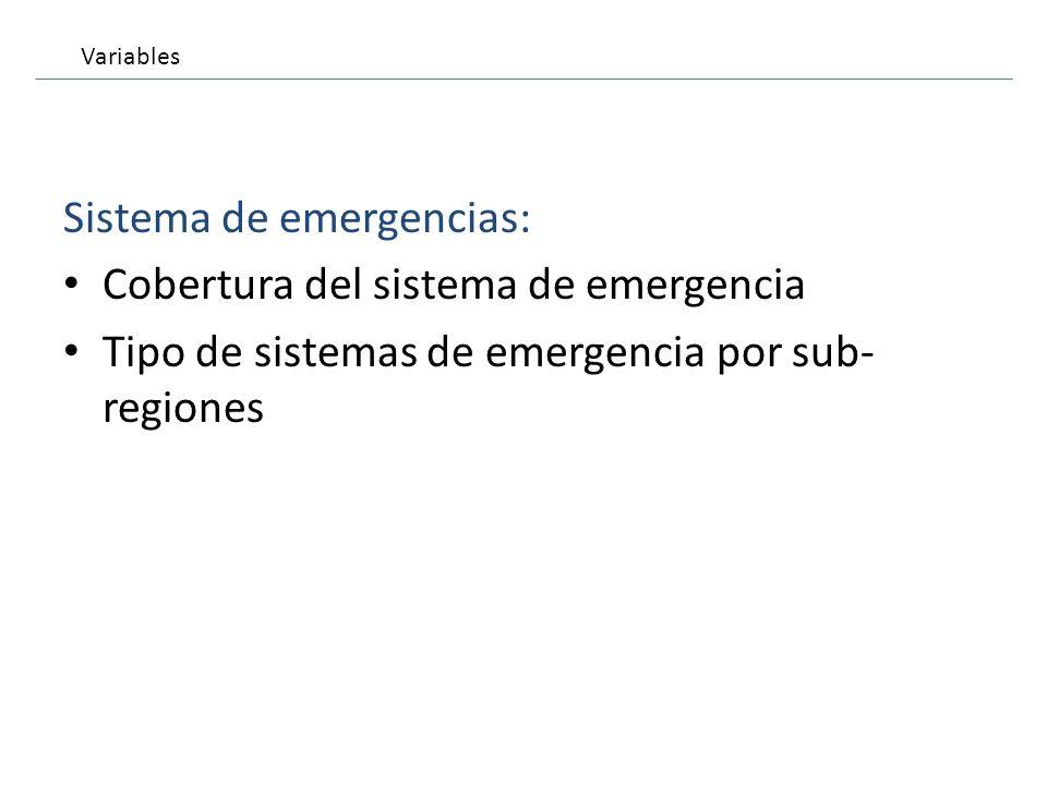 Sistema de emergencias: Cobertura del sistema de emergencia