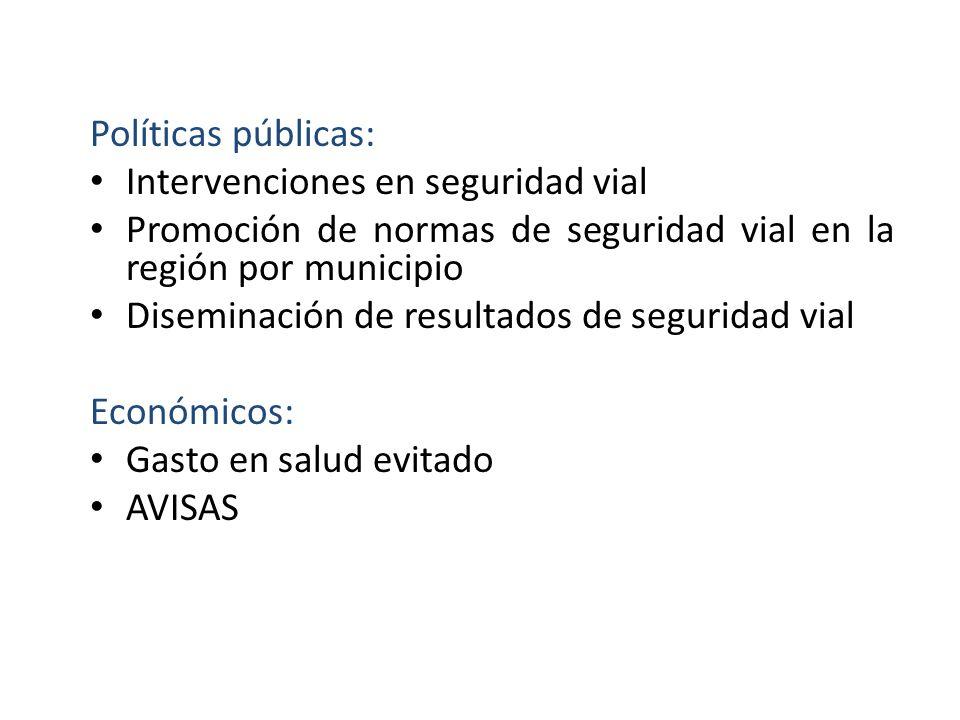 Políticas públicas: Intervenciones en seguridad vial. Promoción de normas de seguridad vial en la región por municipio.