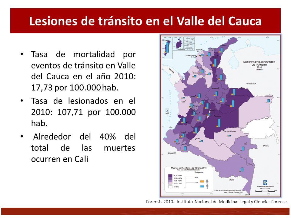 Lesiones de tránsito en el Valle del Cauca