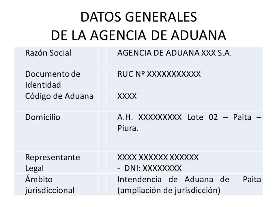 DATOS GENERALES DE LA AGENCIA DE ADUANA